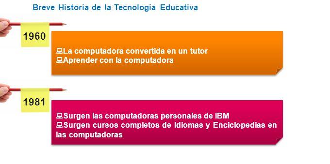 Breve Historia de la Tecnología Educativa
