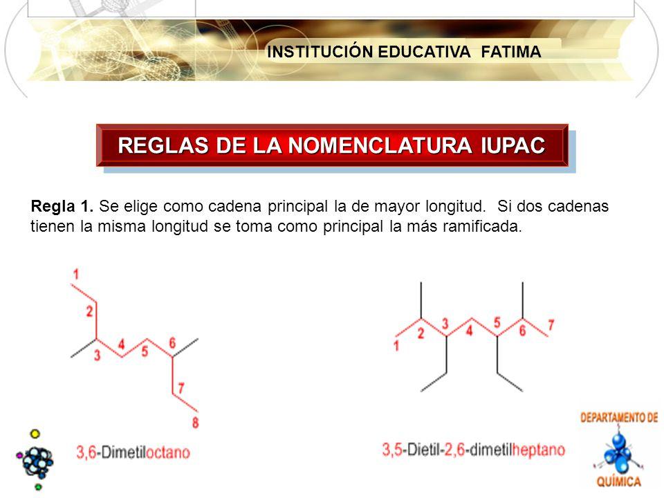 REGLAS DE LA NOMENCLATURA IUPAC
