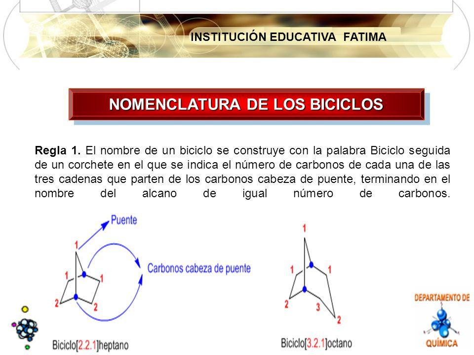 Nomenclatura de Biciclos NOMENCLATURA DE LOS BICICLOS