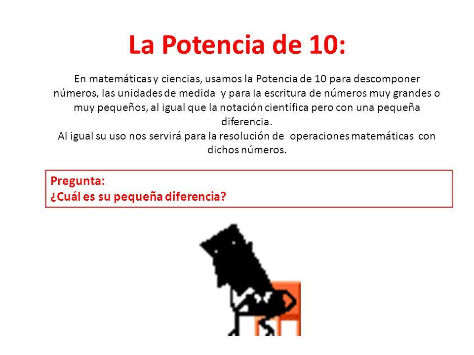 La Potencia de 10: Pregunta: ¿Cuál es su pequeña diferencia