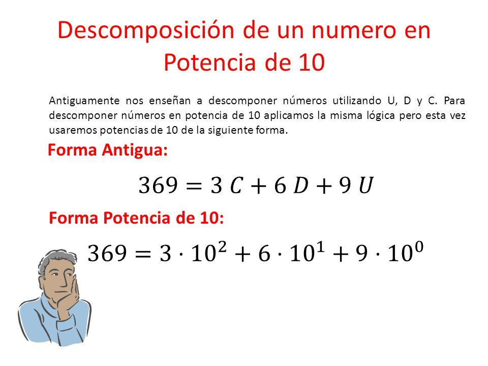 Descomposición de un numero en Potencia de 10