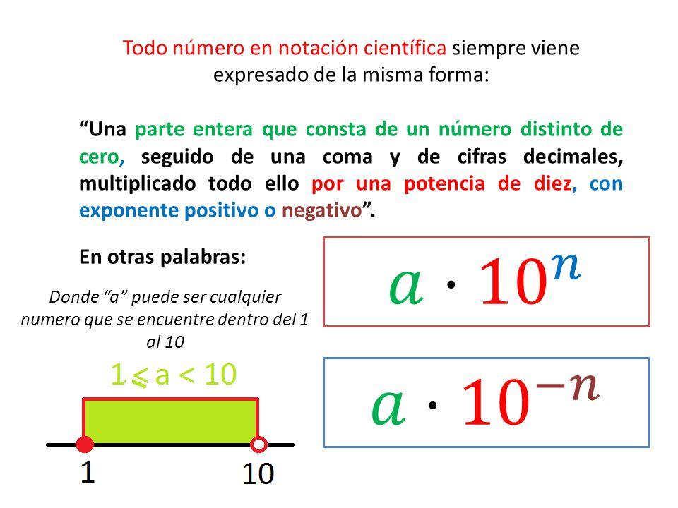 Todo número en notación científica siempre viene expresado de la misma forma: