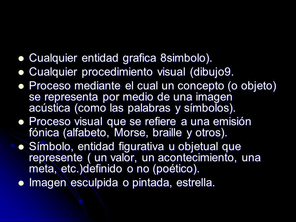 Cualquier entidad grafica 8simbolo).
