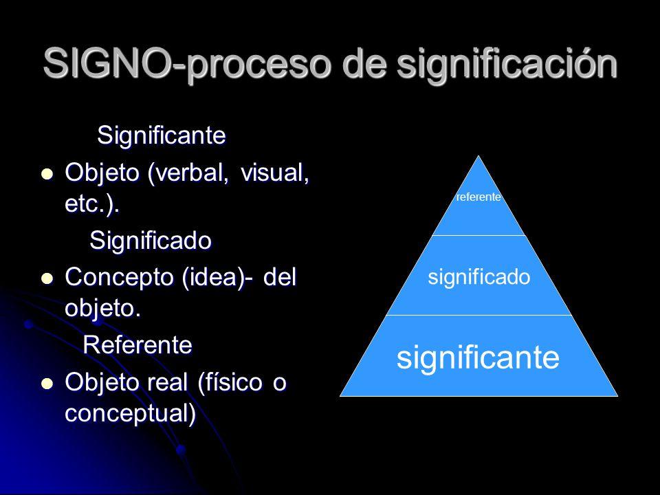 SIGNO-proceso de significación
