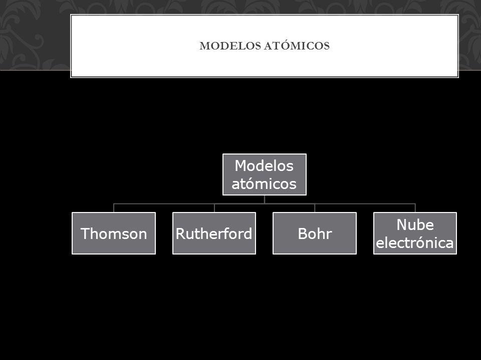 Modelos atómicos Modelos atómicos Thomson Rutherford Bohr