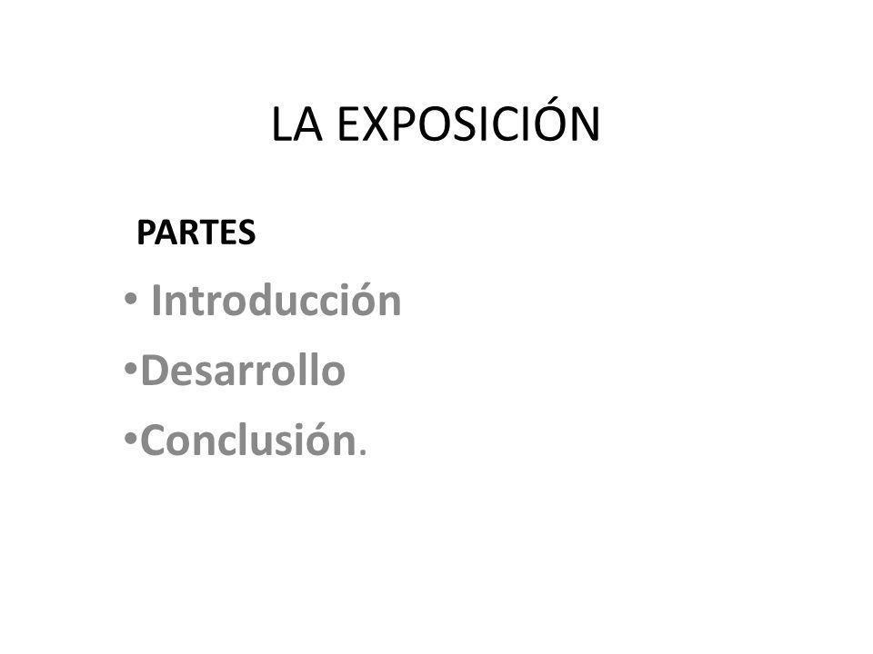 Introducción Desarrollo Conclusión.