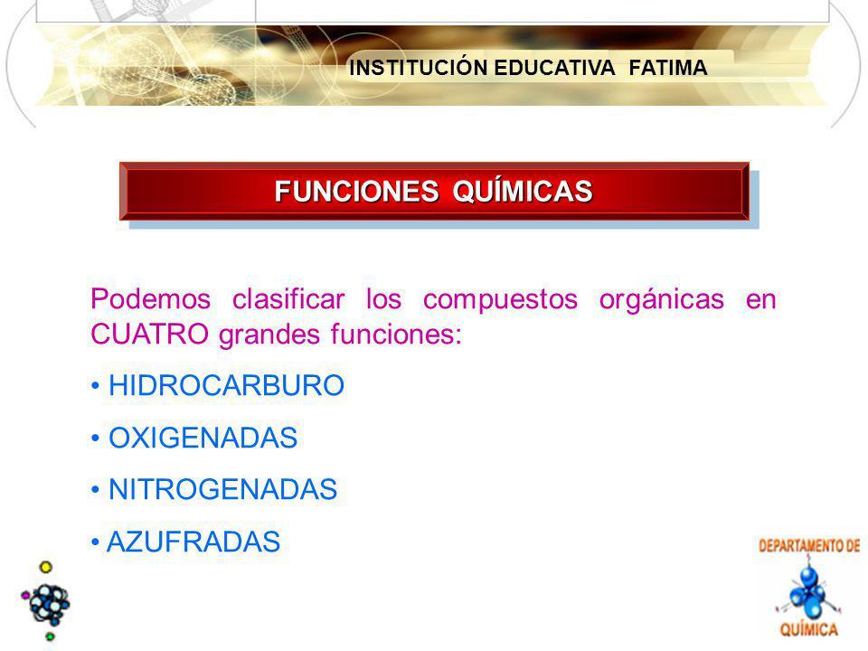 FUNCIONES QUÍMICAS Podemos clasificar los compuestos orgánicas en CUATRO grandes funciones: HIDROCARBURO.