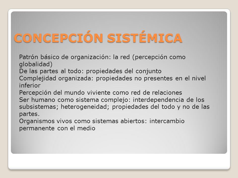 CONCEPCIÓN SISTÉMICA Patrón básico de organización: la red (percepción como globalidad) De las partes al todo: propiedades del conjunto.
