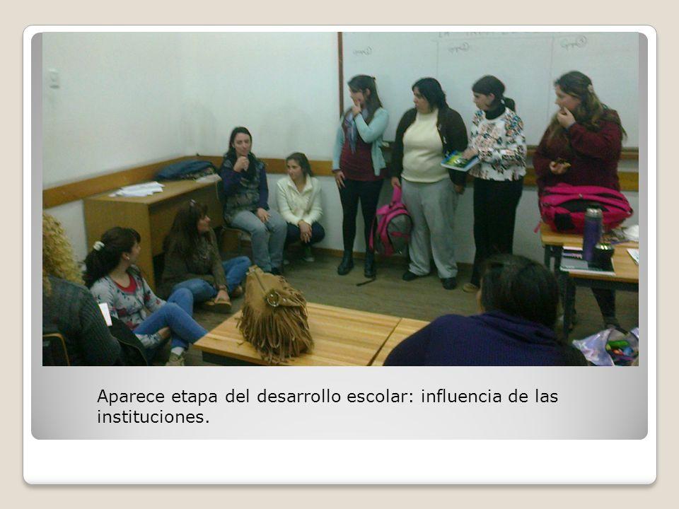Aparece etapa del desarrollo escolar: influencia de las instituciones.
