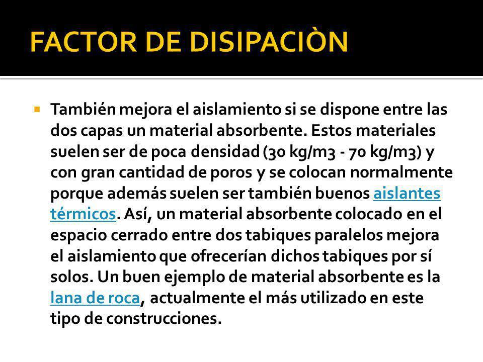 FACTOR DE DISIPACIÒN