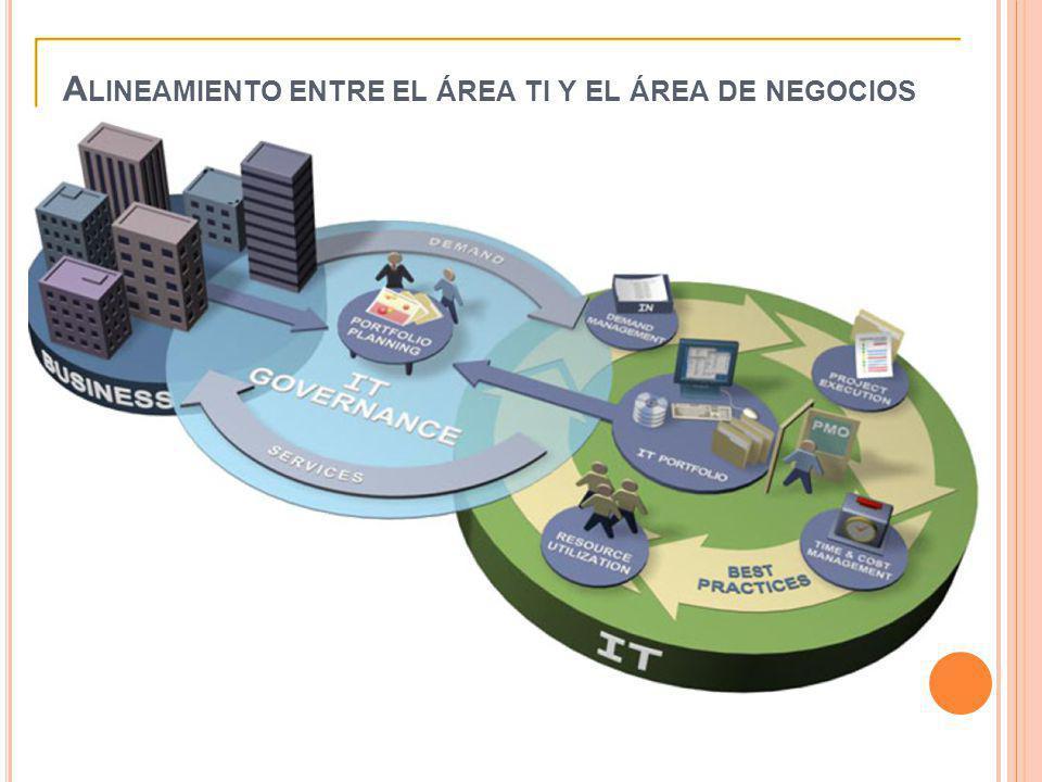 Alineamiento entre el área ti y el área de negocios