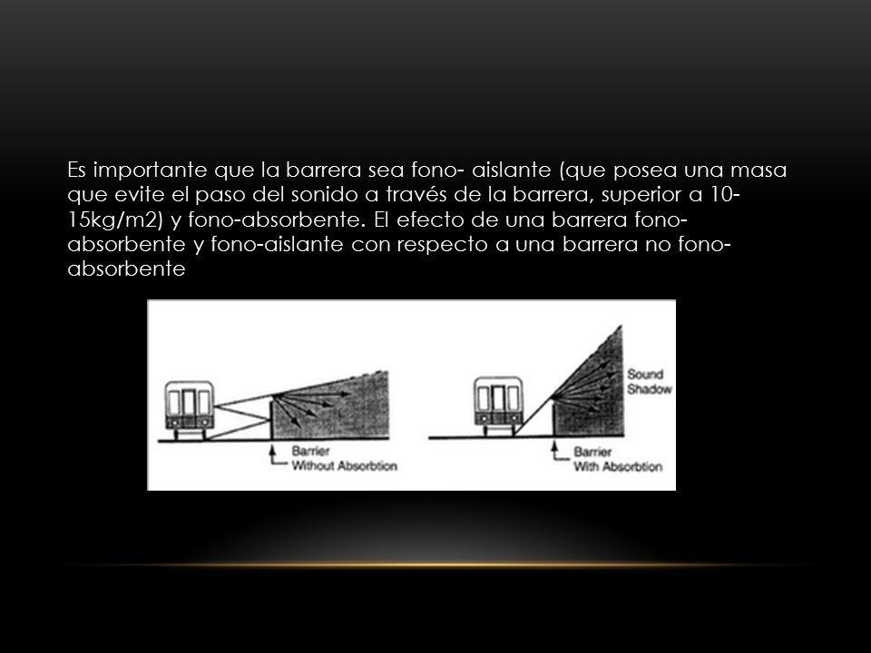 Es importante que la barrera sea fono- aislante (que posea una masa que evite el paso del sonido a través de la barrera, superior a 10- 15kg/m2) y fono-absorbente.
