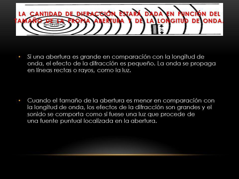 La cantidad de difracción estará dada en función del tamaño de la propia abertura y de la longitud de onda.