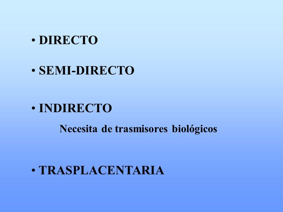 DIRECTO SEMI-DIRECTO INDIRECTO TRASPLACENTARIA