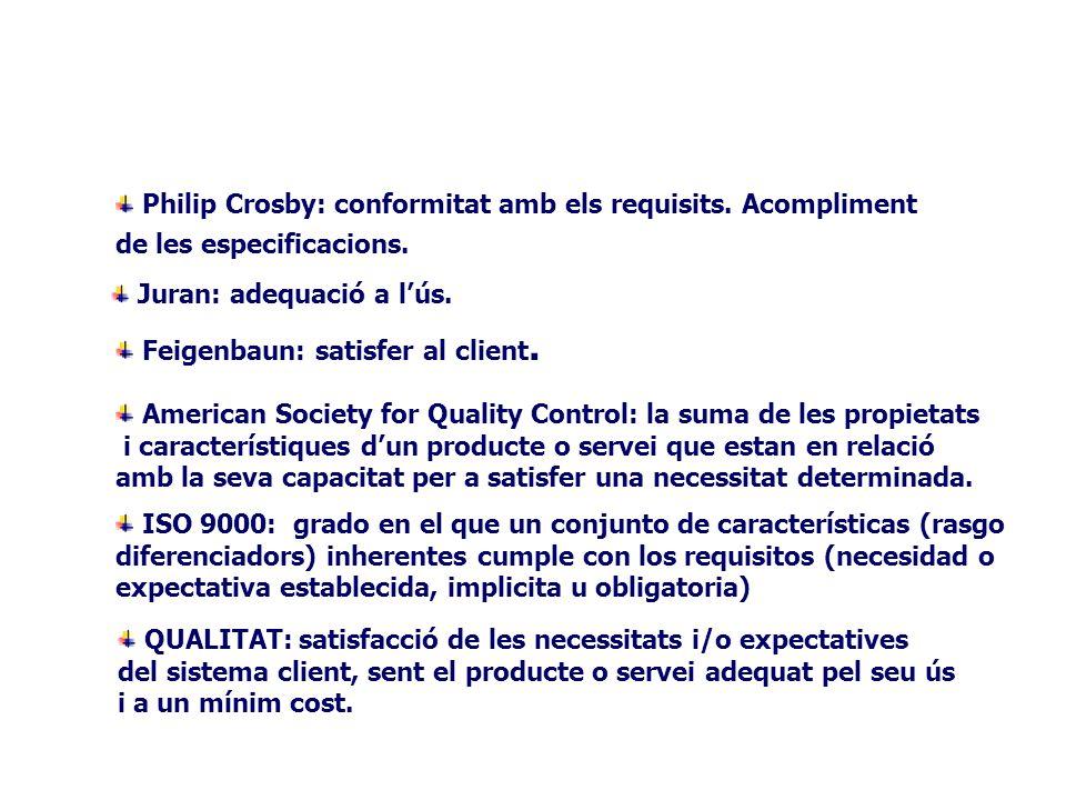 Philip Crosby: conformitat amb els requisits