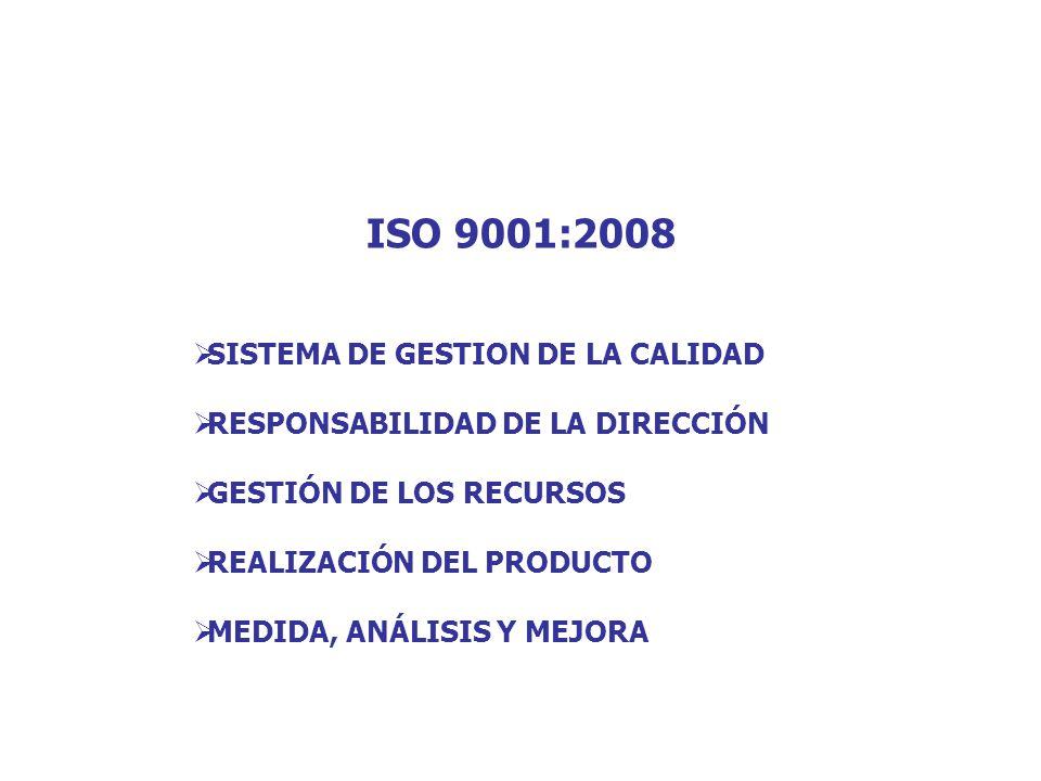 ISO 9001:2008 SISTEMA DE GESTION DE LA CALIDAD