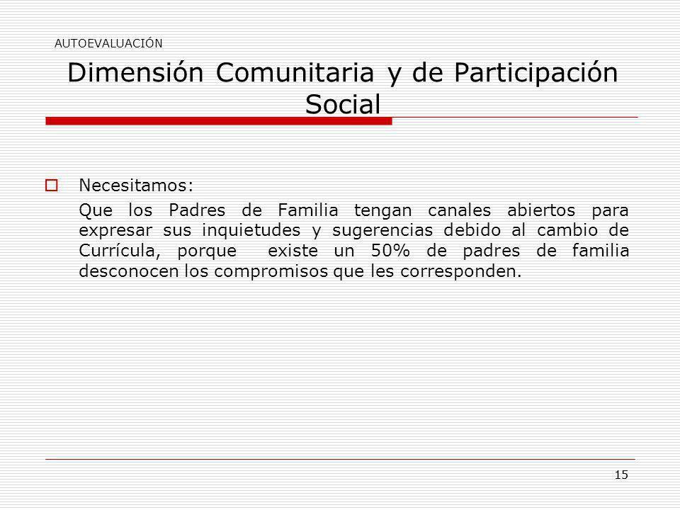 Dimensión Comunitaria y de Participación Social