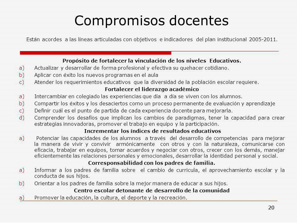 Compromisos docentes Están acordes a las líneas articuladas con objetivos e indicadores del plan institucional 2005-2011.