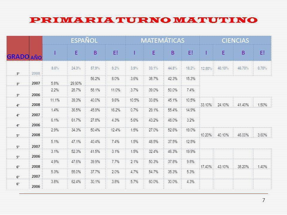 PRIMARIA TURNO MATUTINO