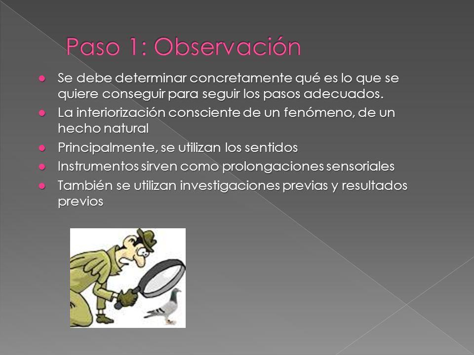 Paso 1: Observación Se debe determinar concretamente qué es lo que se quiere conseguir para seguir los pasos adecuados.