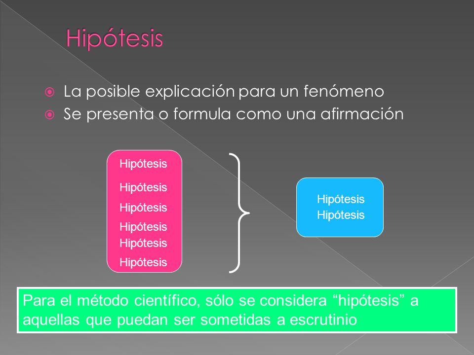 Hipótesis La posible explicación para un fenómeno