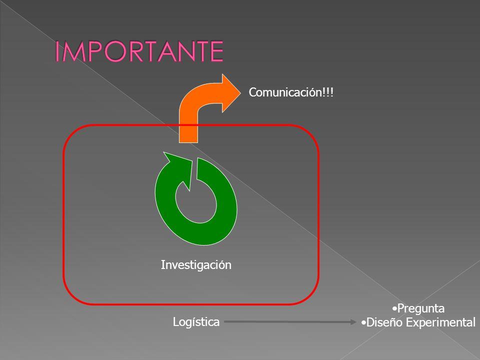 IMPORTANTE Comunicación!!! Investigación Pregunta Diseño Experimental