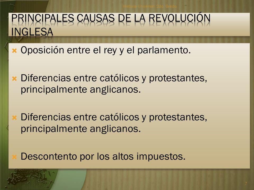 Principales causas de la Revolución inglesa