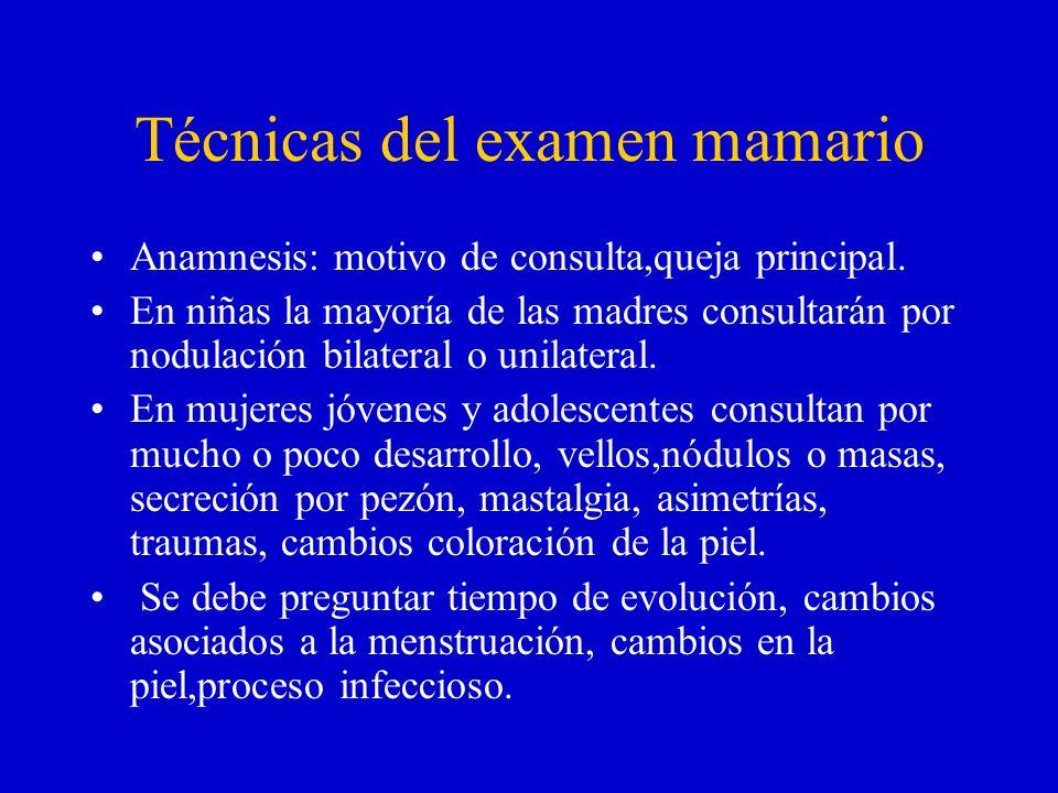 Técnicas del examen mamario