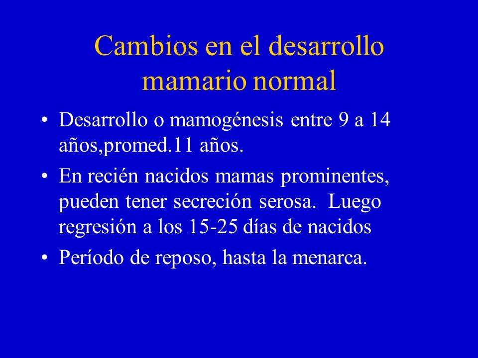 Cambios en el desarrollo mamario normal