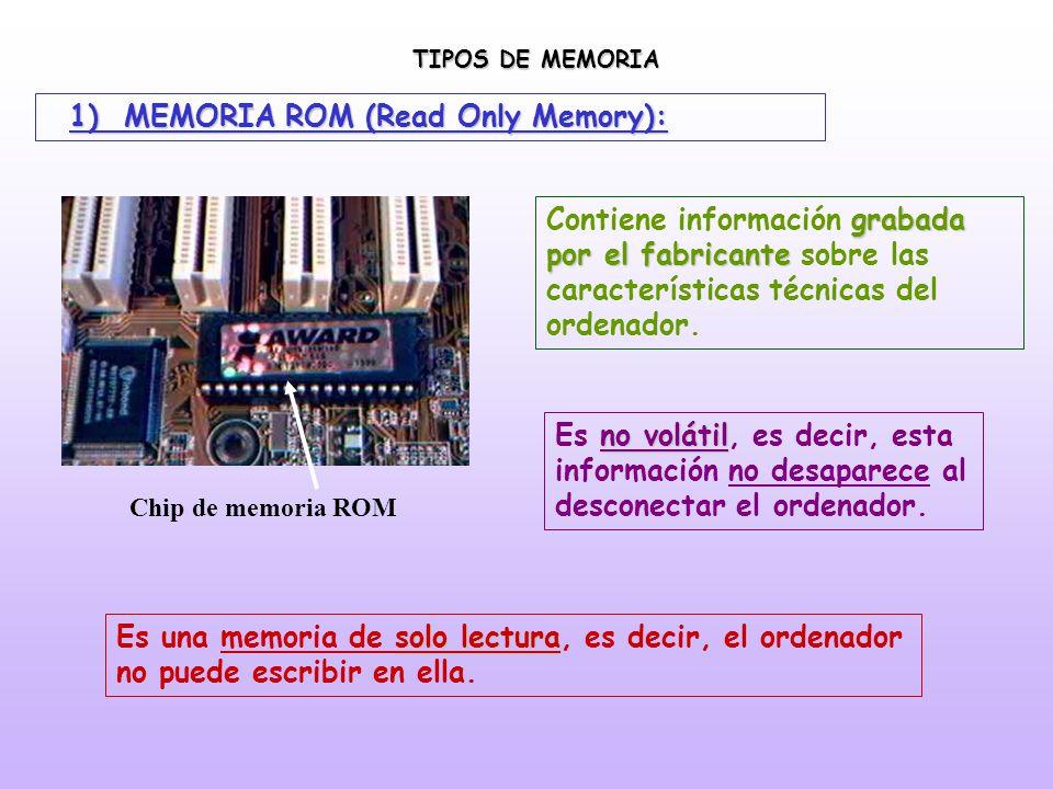 1) MEMORIA ROM (Read Only Memory):