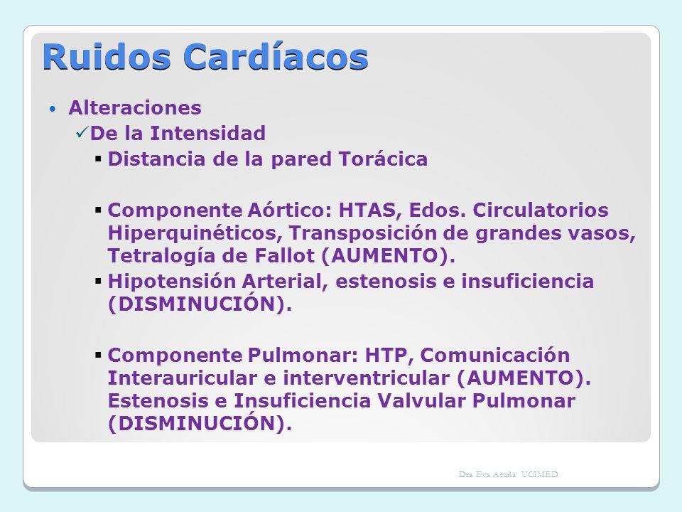 Ruidos Cardíacos Alteraciones De la Intensidad
