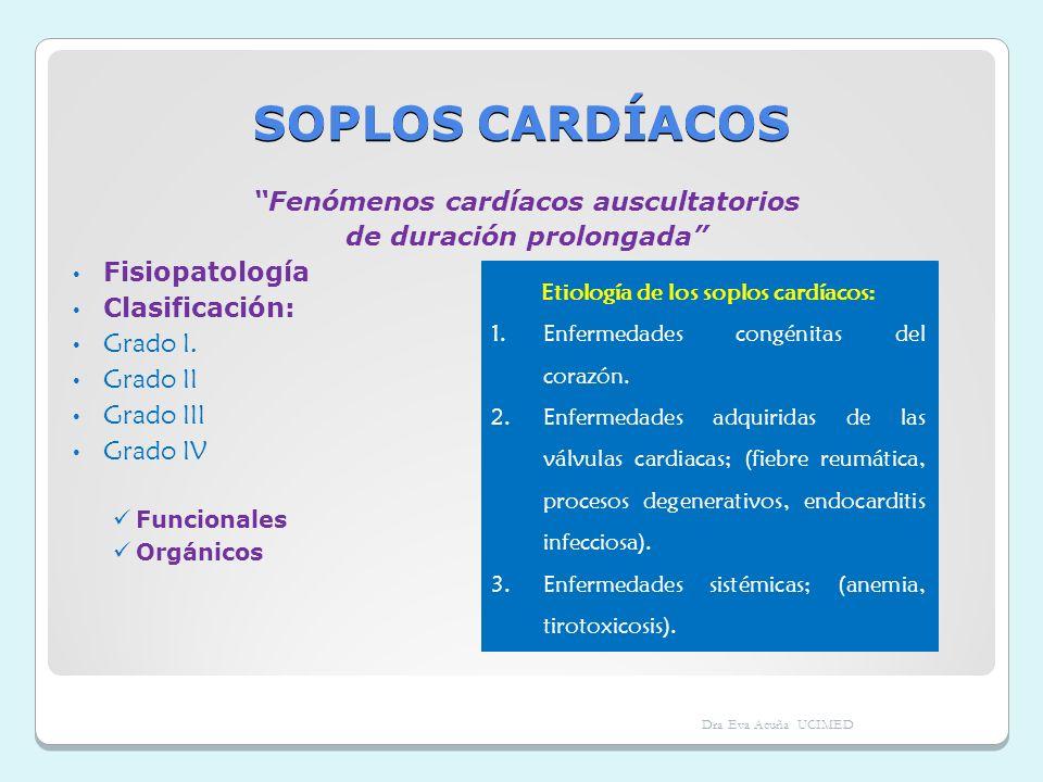 Fenómenos cardíacos auscultatorios de duración prolongada