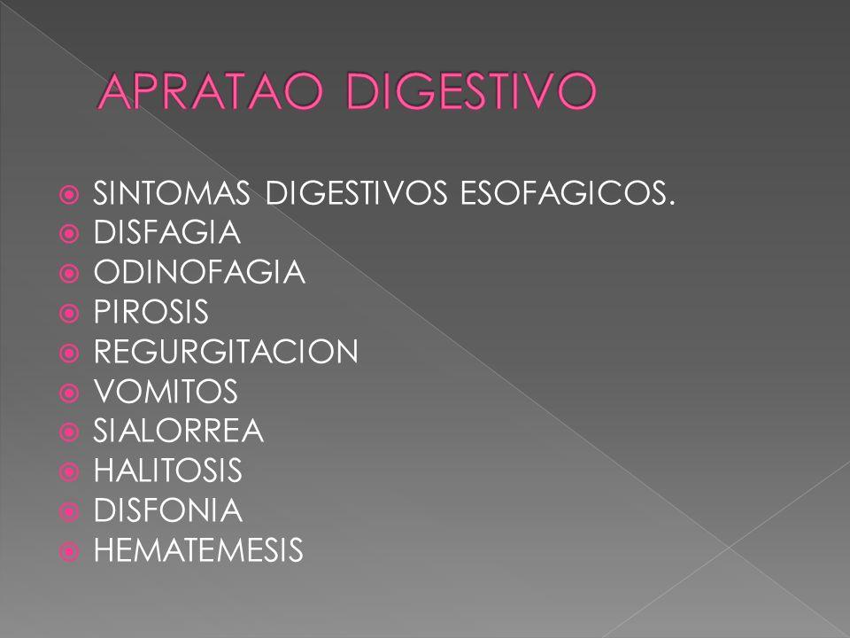 APRATAO DIGESTIVO SINTOMAS DIGESTIVOS ESOFAGICOS. DISFAGIA ODINOFAGIA