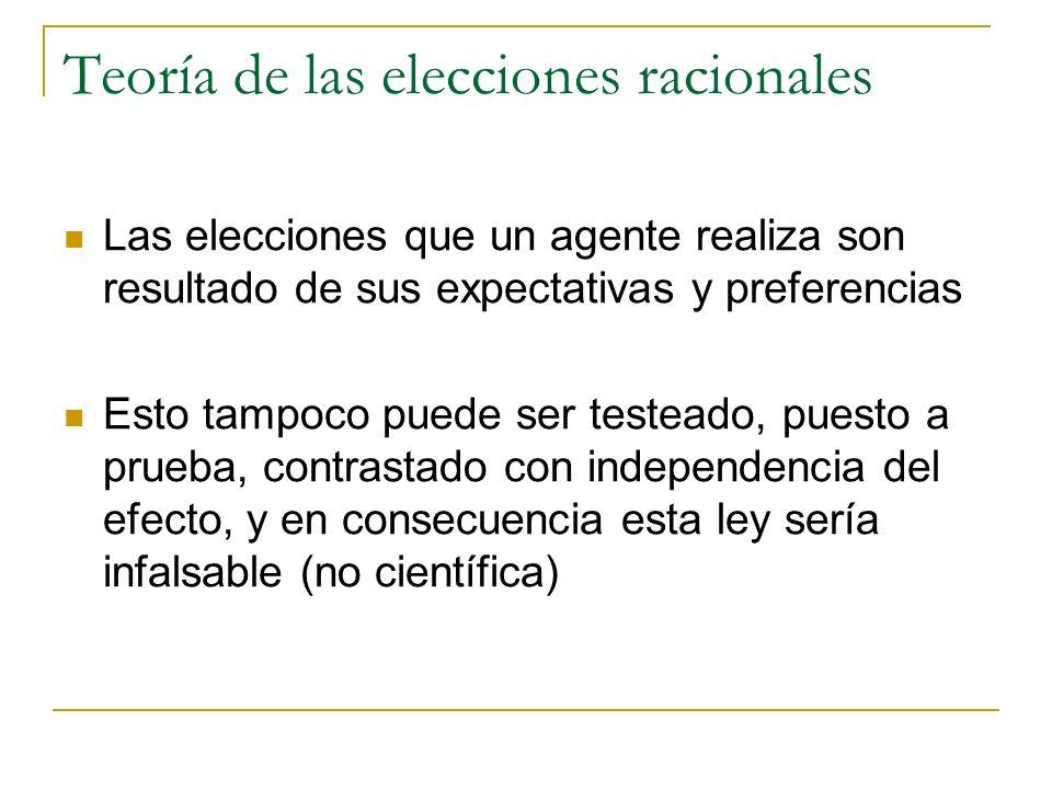 Teoría de las elecciones racionales