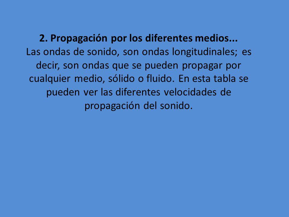 2. Propagación por los diferentes medios