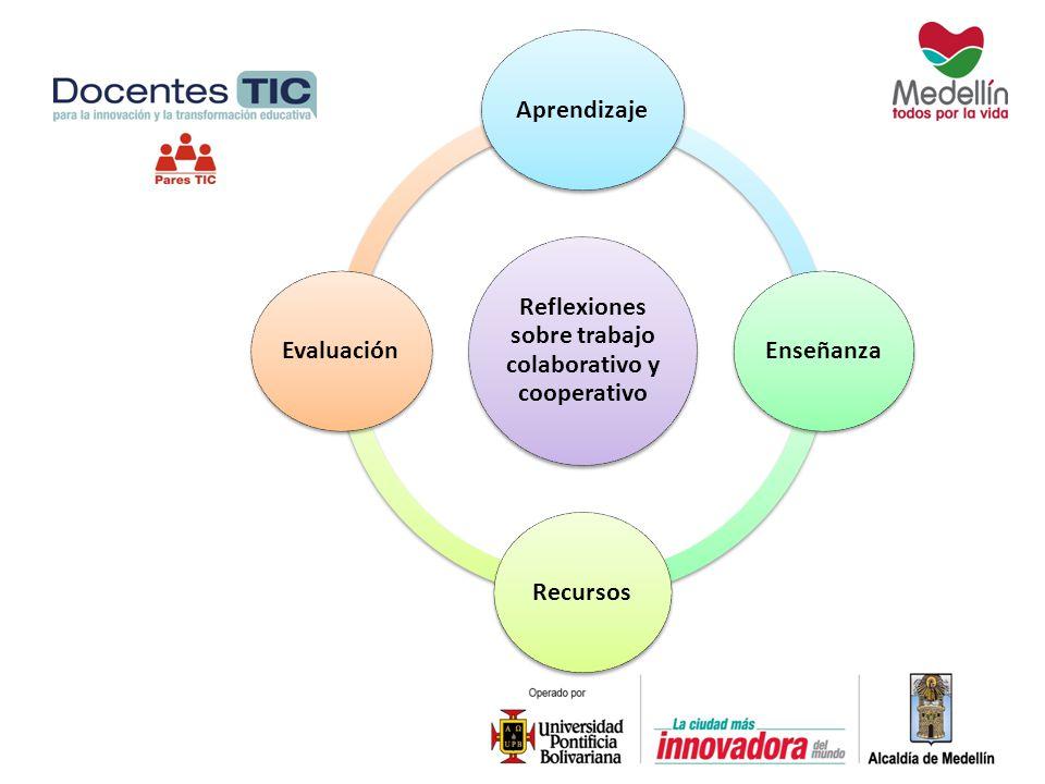 Reflexiones sobre trabajo colaborativo y cooperativo