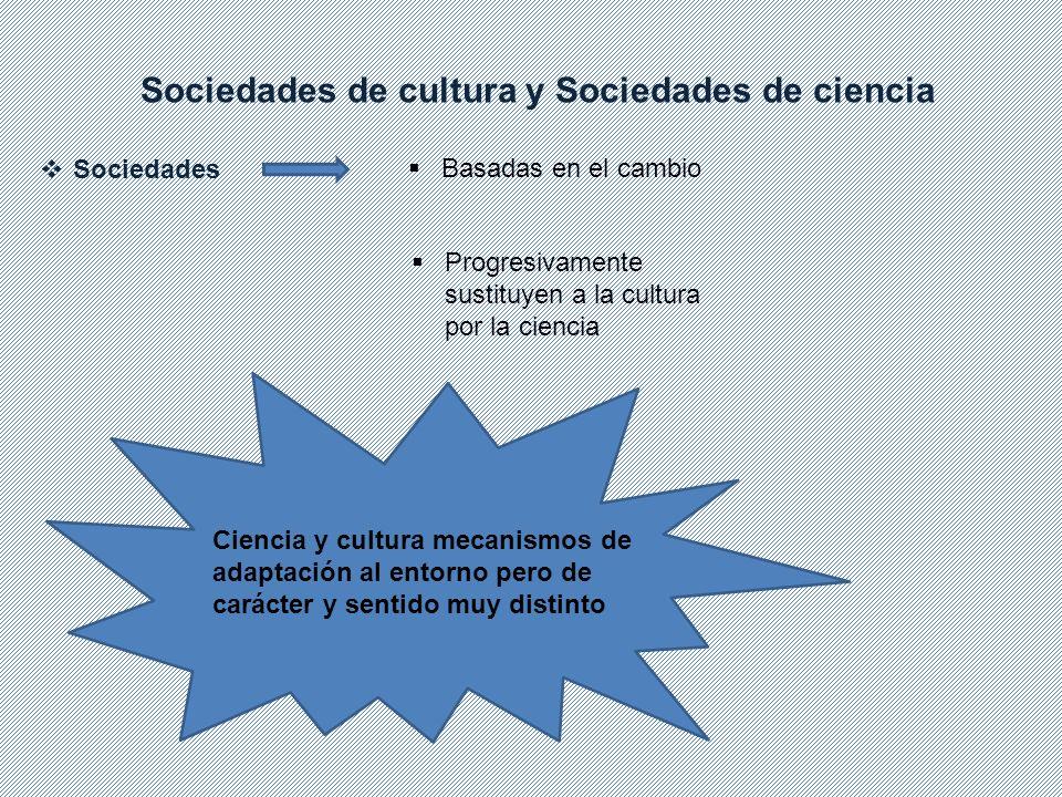 Sociedades de cultura y Sociedades de ciencia