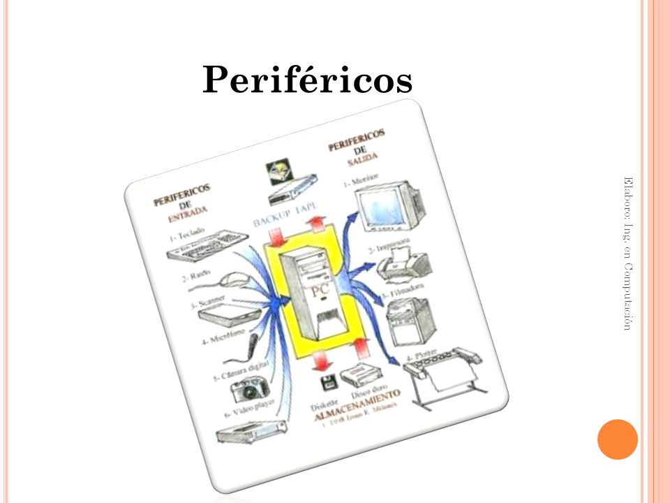 Periféricos Elaboro: Ing. en Computación