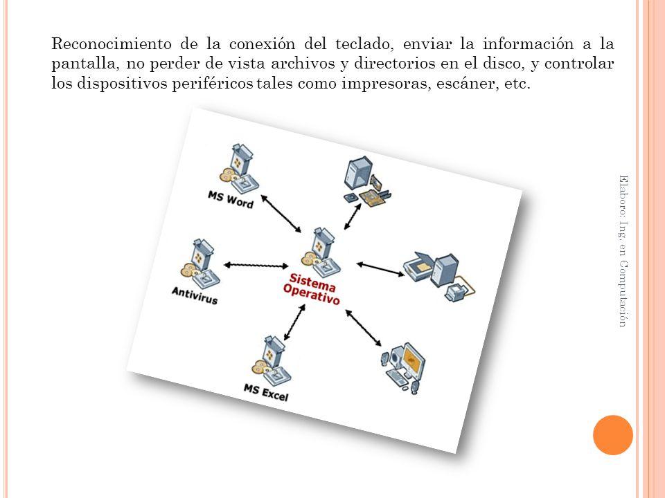 Reconocimiento de la conexión del teclado, enviar la información a la pantalla, no perder de vista archivos y directorios en el disco, y controlar los dispositivos periféricos tales como impresoras, escáner, etc.