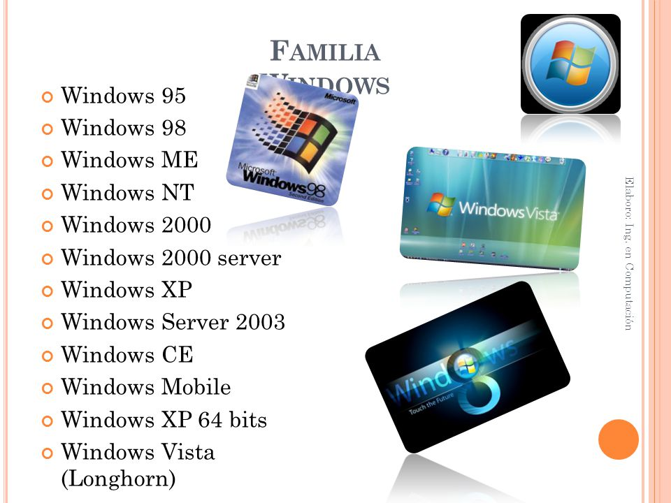 Familia Windows Windows 95 Windows 98 Windows ME Windows NT