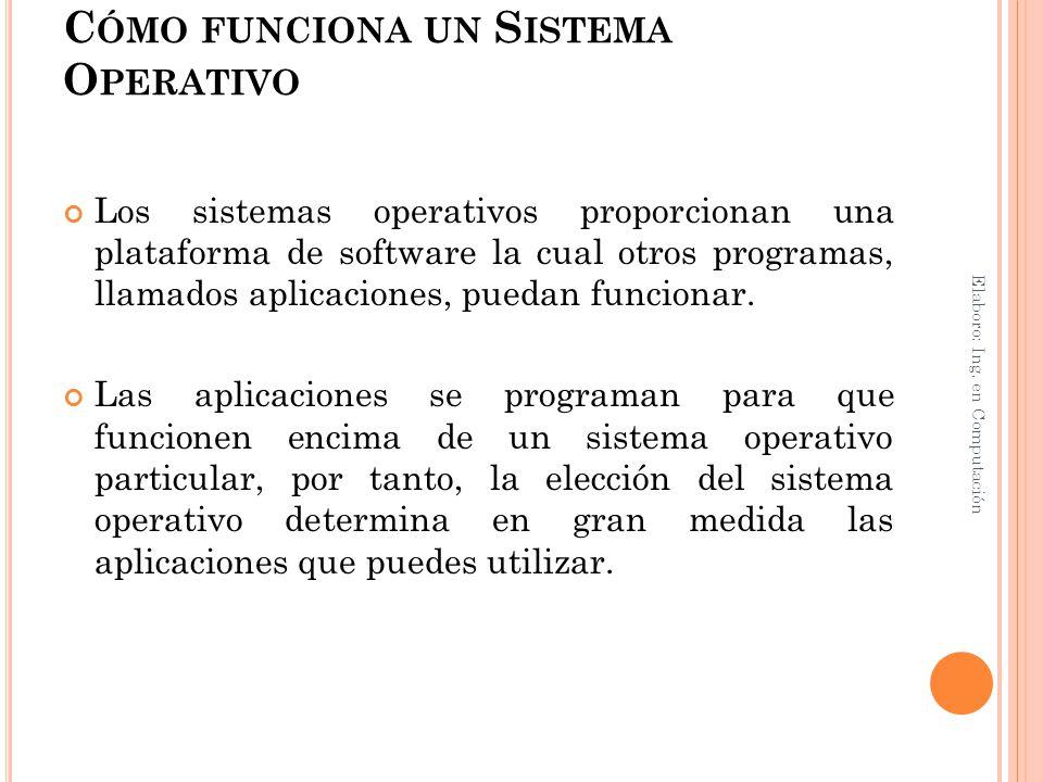 Cómo funciona un Sistema Operativo