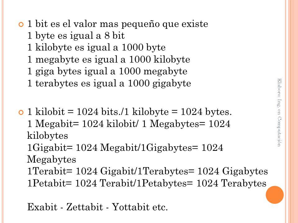 1 bit es el valor mas pequeño que existe 1 byte es igual a 8 bit 1 kilobyte es igual a 1000 byte 1 megabyte es igual a 1000 kilobyte 1 giga bytes igual a 1000 megabyte 1 terabytes es igual a 1000 gigabyte