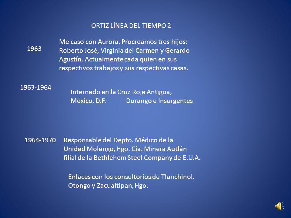 ORTIZ LÍNEA DEL TIEMPO 2