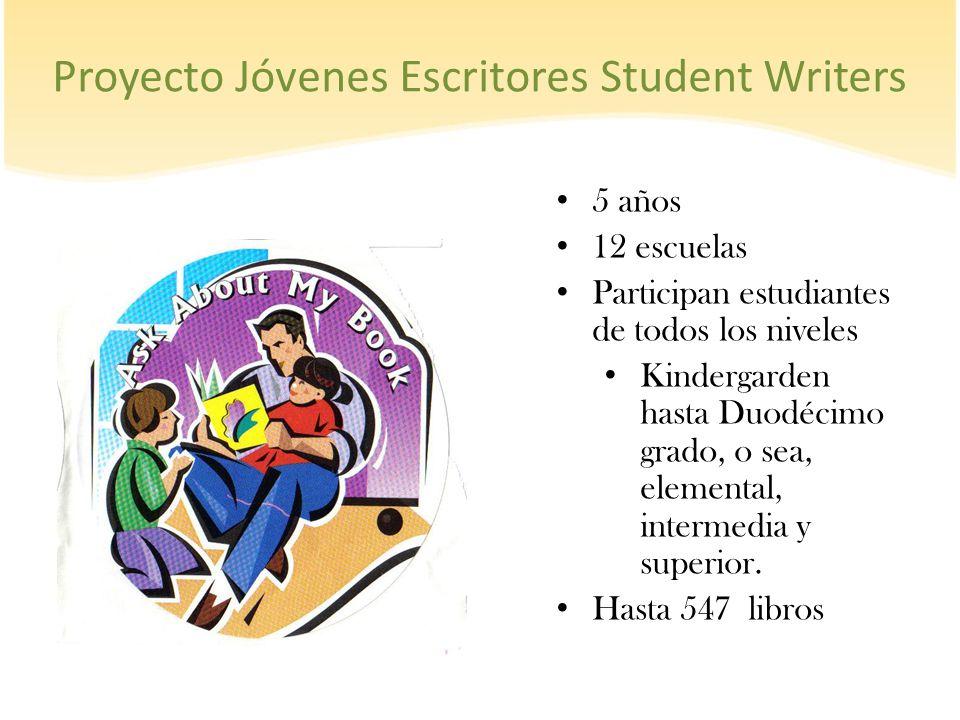 Proyecto Jóvenes Escritores Student Writers