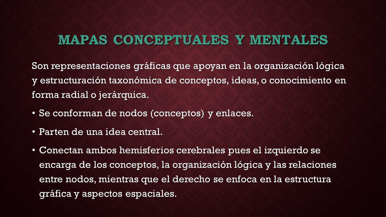 Mapas conceptuales y mentales