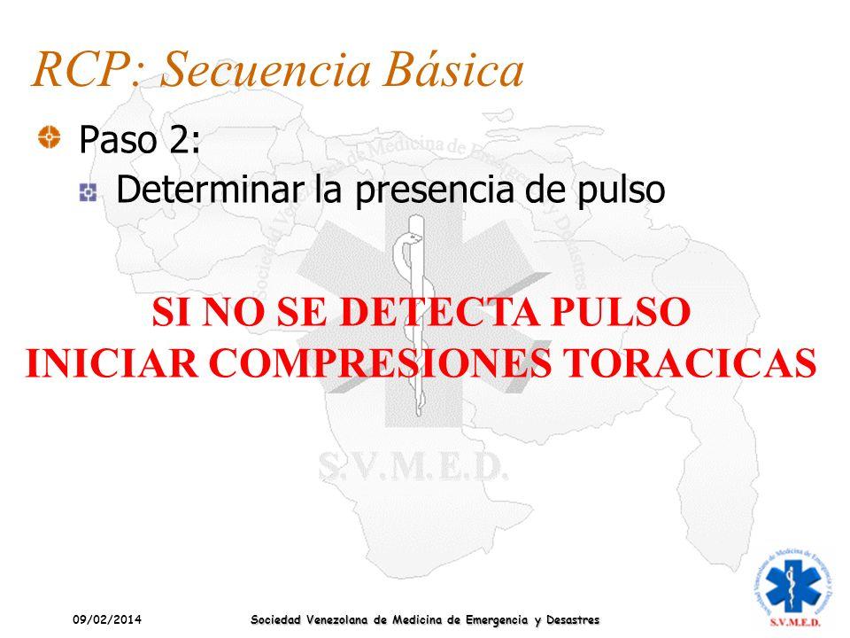 RCP: Secuencia Básica SI NO SE DETECTA PULSO