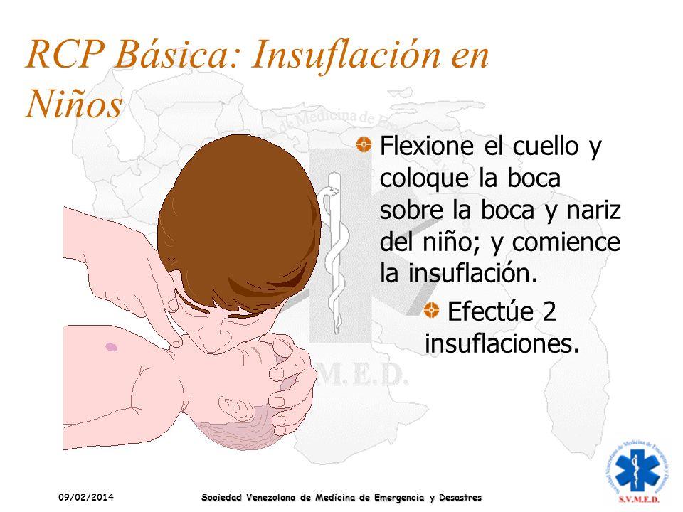 RCP Básica: Insuflación en Niños