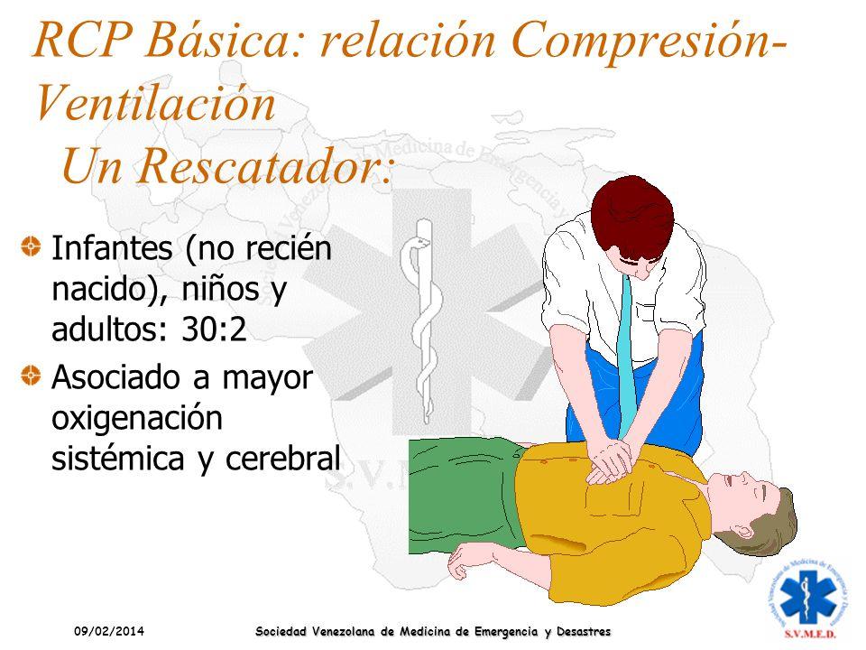 RCP Básica: relación Compresión-Ventilación Un Rescatador: