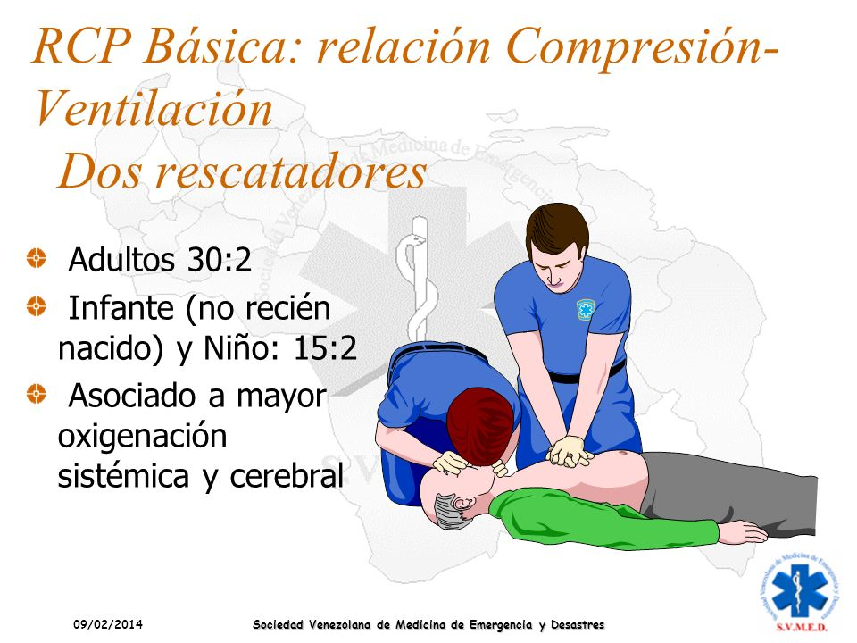 RCP Básica: relación Compresión-Ventilación Dos rescatadores
