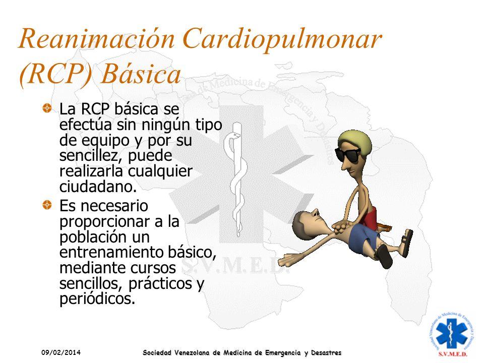 Reanimación Cardiopulmonar (RCP) Básica